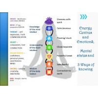 Chakra healing Retreat -  Dates running on request